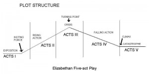 5-act